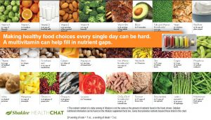 Ingredients in Shaklee Life Strip