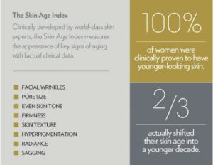 skin care look younger