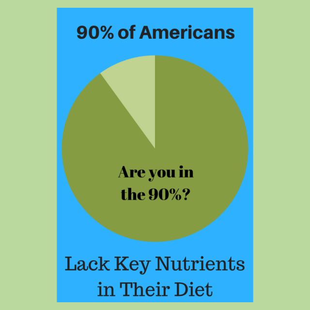 Americans Lack Key Nutrients in Diet